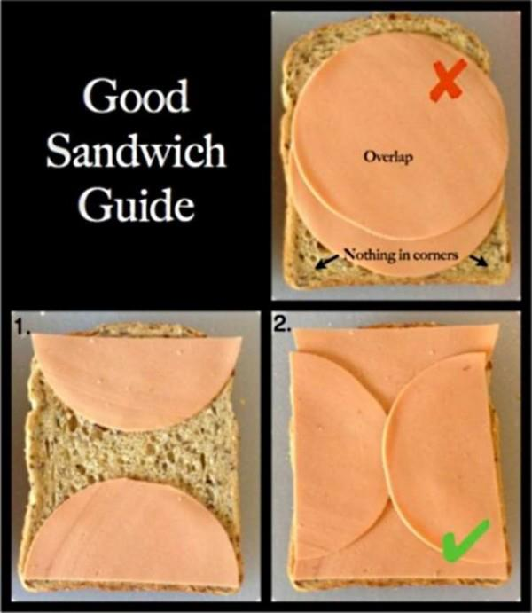 How to cover a sandwich